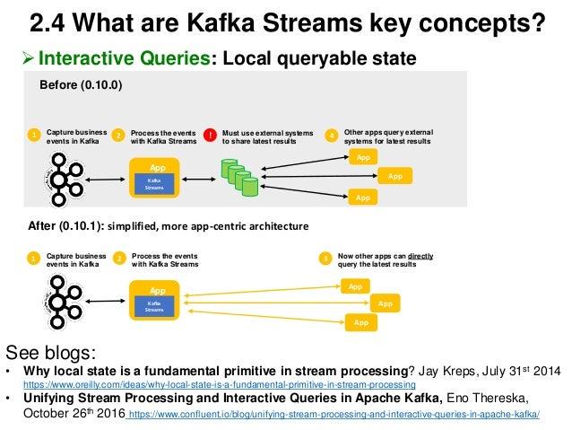 Kafka Streams for Java enthusiasts