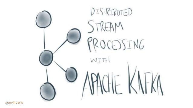 @jaykreps @apachekafka @confluentinc http://kafka.apache.org http://confluent.io/blog