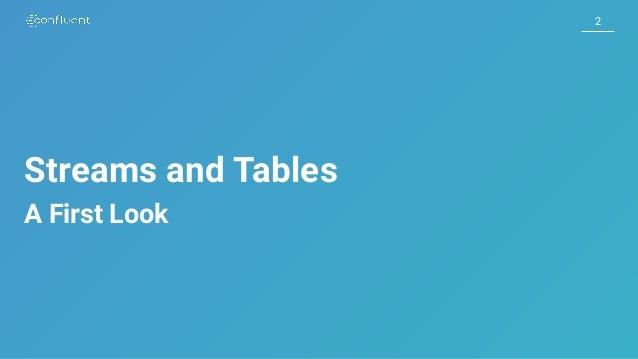 Kafka 102: Streams and Tables All the Way Down | Kafka Summit San Francisco 2019 Slide 2