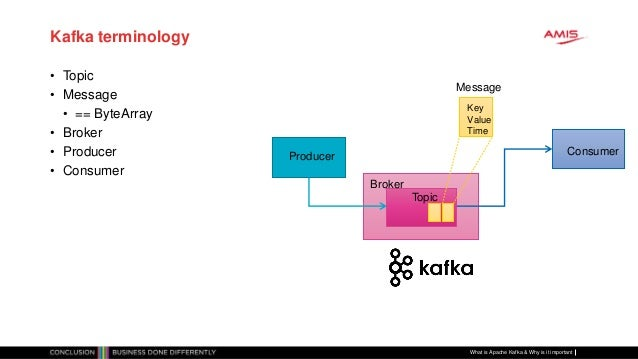 Introducing Apache Kafka and why it is important to Oracle