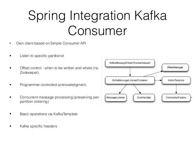 Developing real-time data pipelines with Spring and Kafka