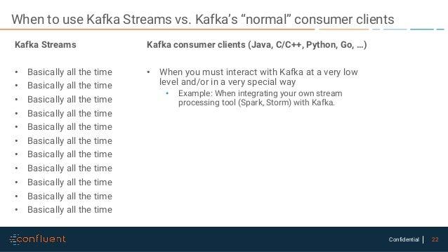 Introducing Kafka's Streams API