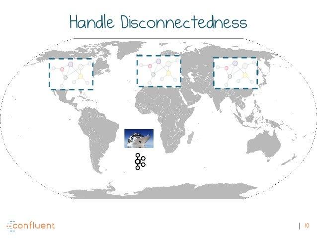 10 Handle Disconnectedness