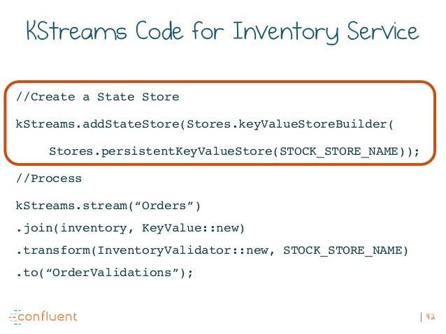 42 KStreams Code for Inventory Service //Create a State Store kStreams.addStateStore(Stores.keyValueStoreBuilder( Stores.p...