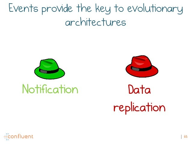 65 Events provide the key to evolutionary architectures Notification Data replication