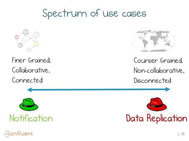 66 Spectrum of use cases Finer Grained, Collaborative, Connected Courser Grained, Non-collaborative, Disconnected Notifica...