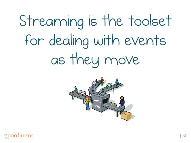 67 Streaming is the toolset for dealing with events as they move