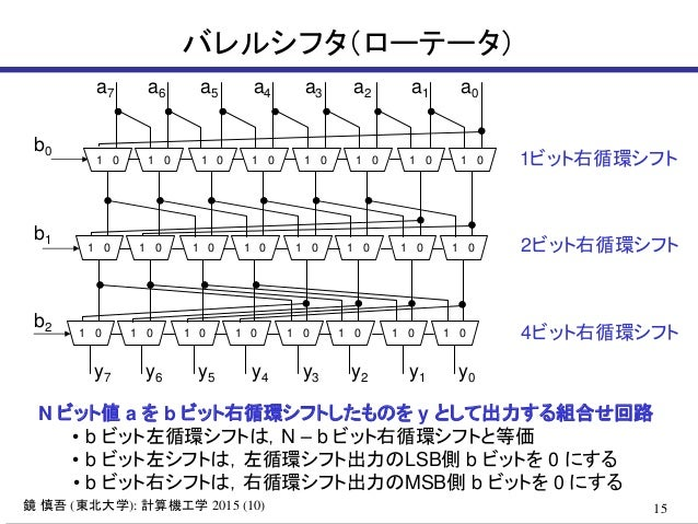 kagami_comput2015_10