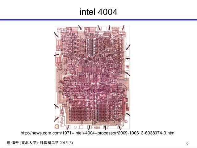 Motorola 6502 Instruction Set