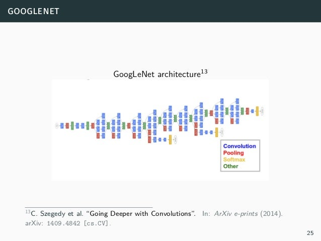 Convolutional neural networks for image classification evidence fro 26 googlenet googlenet architecture13 ccuart Choice Image
