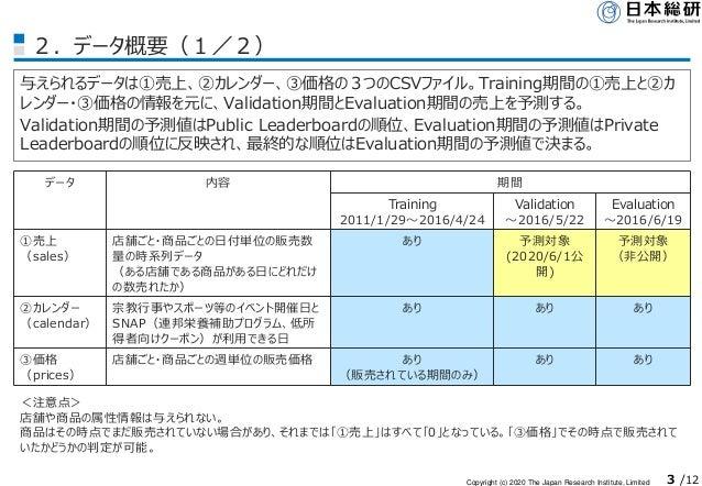 Copyright (c) 2020 The Japan Research Institute, Limited 3 /12 2.データ概要(1/2) 与えられるデータは①売上、②カレンダー、③価格の3つのCSVファイル。Training期間の...