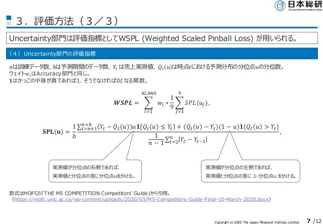 Copyright (c) 2020 The Japan Research Institute, Limited 7 /12 3.評価方法(3/3) Uncertainty部門は評価指標としてWSPL (Weighted Scaled Pinb...