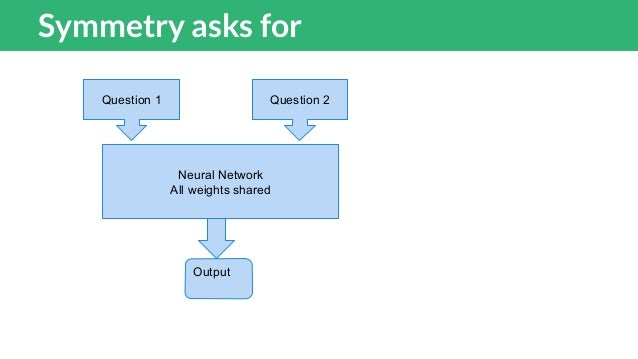 Convolutional Block as main component Input 1 Input 2 Number of convolutional transformations Global Pooling one number