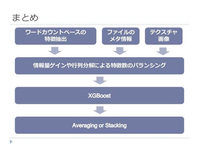 Microsoft Malware Classification Challenge 上位手法の紹介 (in Kaggle Study Meetup)