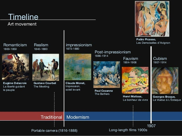 changes in the periods of realism and romanticism Theatre history - restoration to present restoration huge changes took place in the 19th century it was a period of both political and industrial revolution the age of reason (18th century) gave way to romanticism and realism the rise of the middle class.