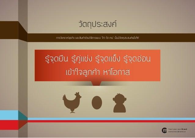 """การวิเคราะห์ธุรกิจอย่างง่าย และรอบด้าน ด้วยแบบจำลอง """"ไก่-ไข่-คน"""" Slide 3"""