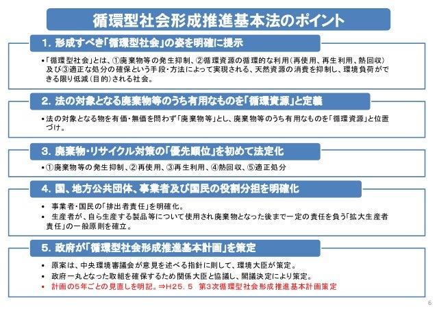 平成25年度】(環境省)循環型社...