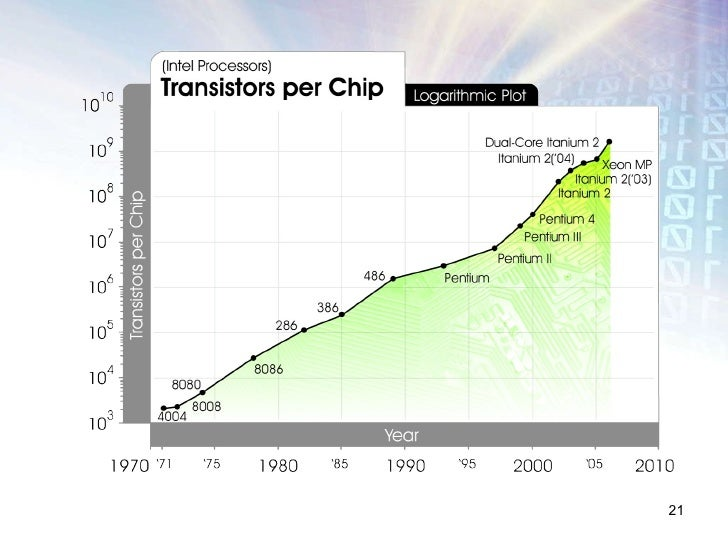 singularity presentation ray kurzweil at google rh slideshare net Basic Electrical Schematic Diagrams 3-Way Switch Wiring Diagram