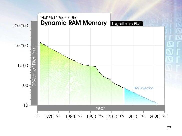 singularity presentation ray kurzweil at google rh slideshare net