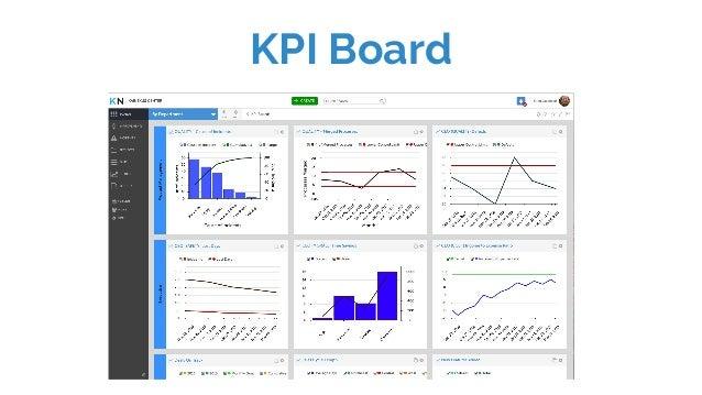 improvement boards digital  leading companies  improvin