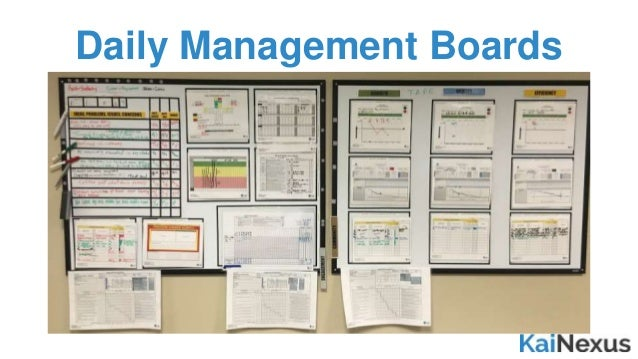 Gemba Walk Boards : Gemba board examples pictures to pin on pinterest daddy