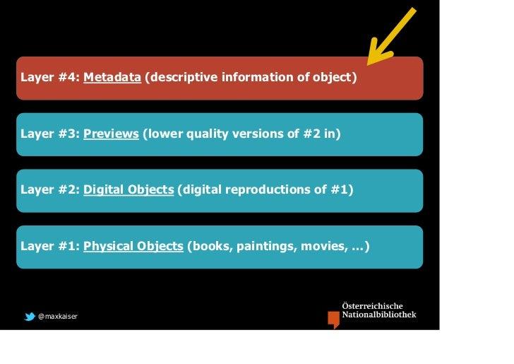 Layer #4: Metadaten (Deskriptive Information über dasEbene#4: Metadata (descriptive information of object) Objekt)Layer #3...