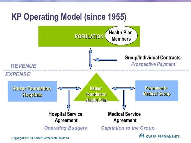 Kaiser medical home model