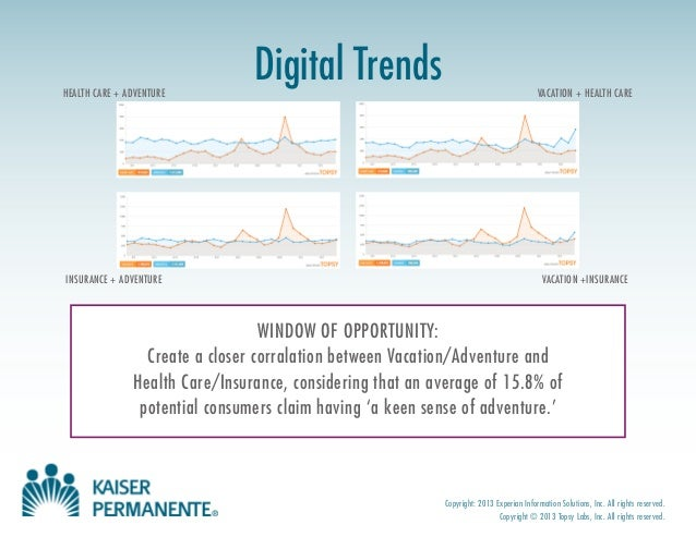 threats opportunities weakness strength of kaiser permanente A business analysis of kaiser permanente, an american health care provider and   focusing on the strengths, weaknesses, opportunities and threats (swot).