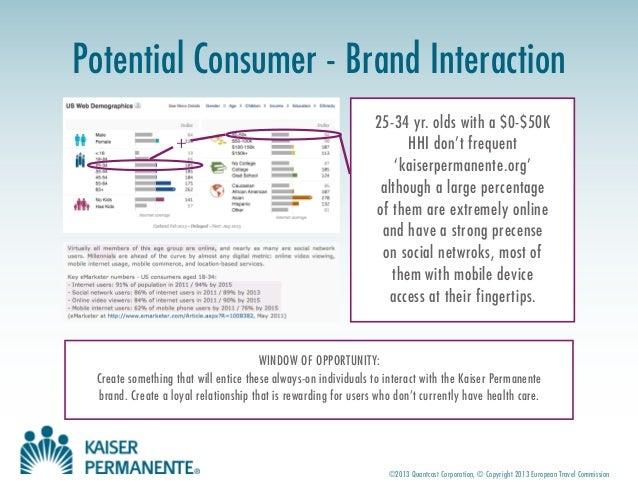 Kaiser Permanente SWOT Analysis