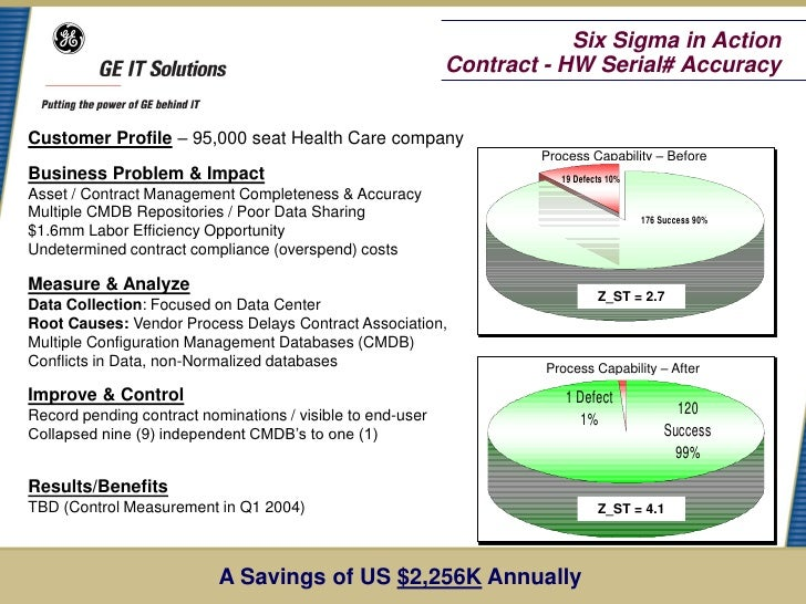Case study six sigma at 3m inc