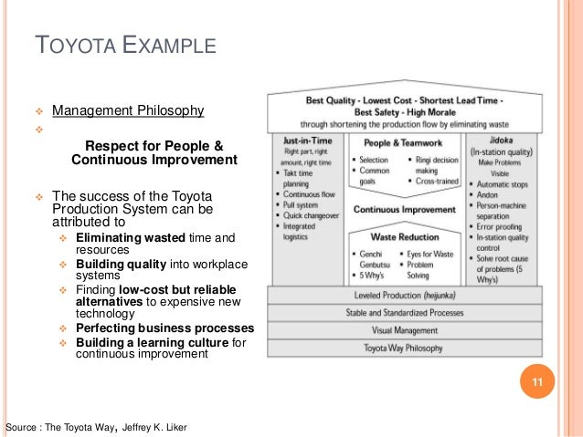 toyota philosophy of kaizen Kaizen a japanese term which describes approach to continuous  of kaizen in  japan and other countries of the region is related to the philosophy  ii when  toyota first implemented quality circles in its production process.