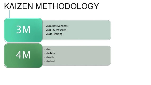 What is research method and research methodology