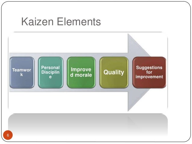 toyota kaizen costing Kaizen is one of the core principles of the toyota production system, a quest for continuous improvement and a single word that sums up toyota's 'always a better way' slogan kaizen (english: continuous improvement): a philosophy that helps to ensure maximum quality, the elimination of waste.