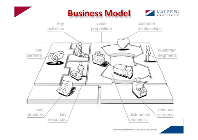 kaizen 2 0   growth beyond cost reduction