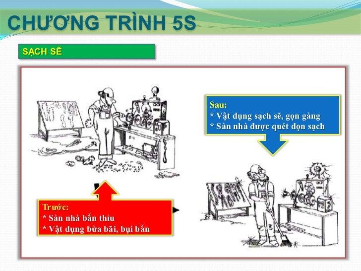 CHƢƠNG TRÌNH 5S SĂN SÓC  Bao gồm các nội dung:    Duy trì nơi làm việc sạch sẽ bằng việc lặp đi lặp lại 3S trên    Đánh...