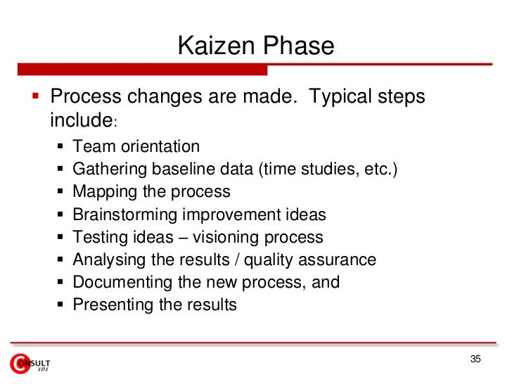 Create and map new process