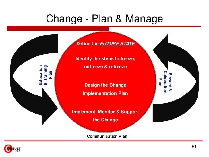 Kaizen – Eliminate the Gap<br />38<br />Eliminate the Gap!<br />Kaizen will help us do that<br />   Customer             ...