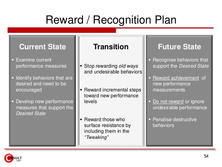Kaizen – Goal Setting<br />Team must define the purpose / objective<br />State the desired goal of the process and set agg...