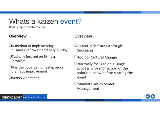 Kaizen events -what are they? Driving Performance Improvement