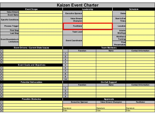 Kaizen Event Charter Event Scope Value Stream  Leadership  Schedule  Executive Sponsor  Dates  Specific Conditions  Value ...