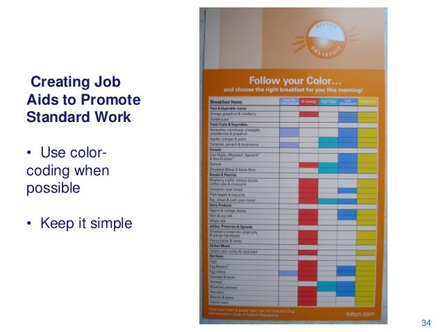 Creating Job Aids to Promote Standard Work  • Use colorcoding when possible • Keep it simple  34