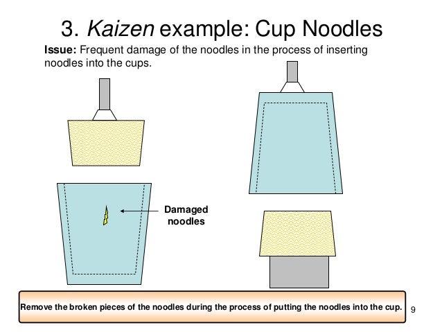 Gemba Kaizen for lean manufacturing chap2   kaizen collection of cas…