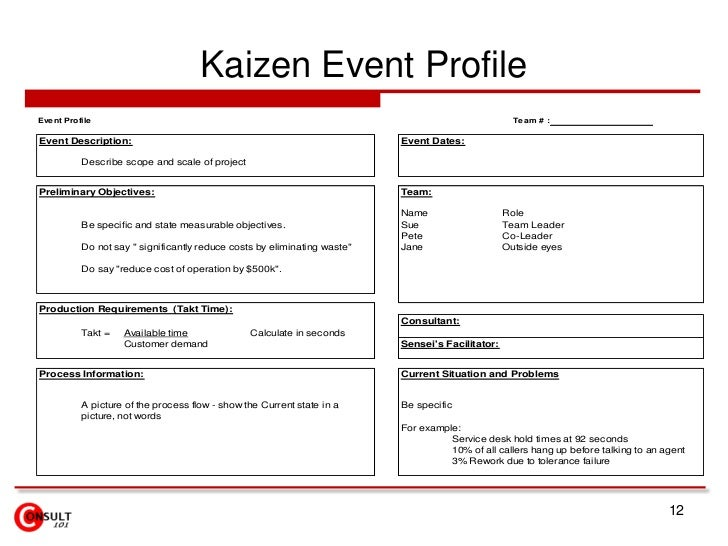 Kaizen Forms Amp Checklists