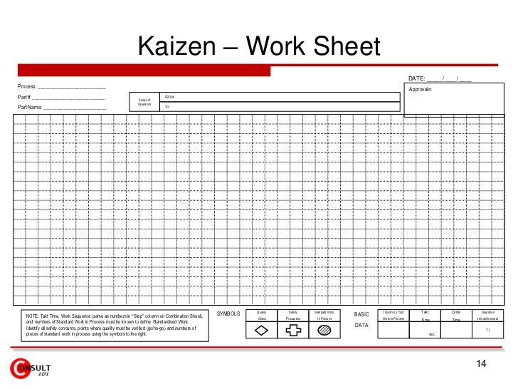 Kaizen – Forms & Checklists