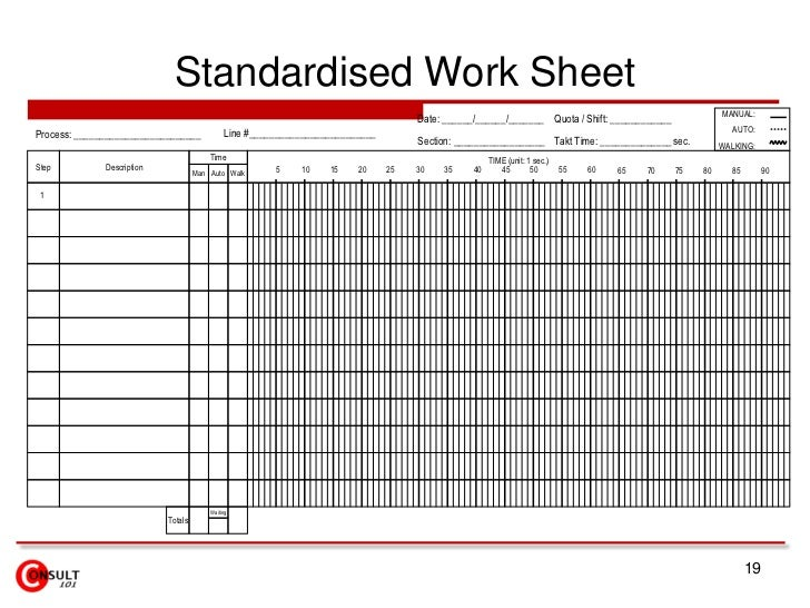 Shift Changeover Form Kaizen Forms Checklists