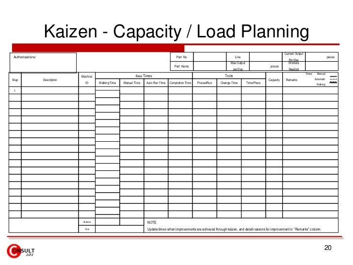 Prepare StandardisedWork Sheet