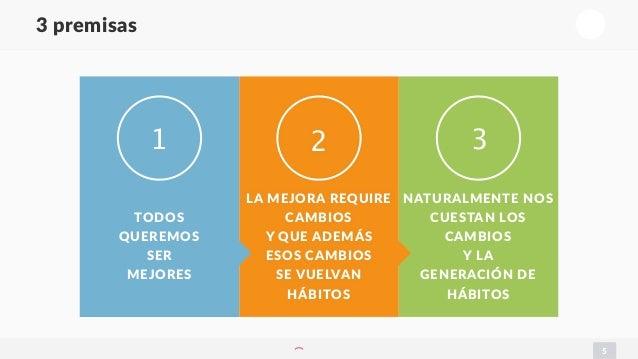 7 Hábitos para la fortuna Hábitos para speakersHábitos para el éxito INC Managize fanpage Hábitos por todos lados