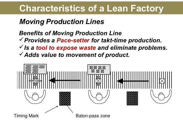 Kaizen Innovation In Manufacturing