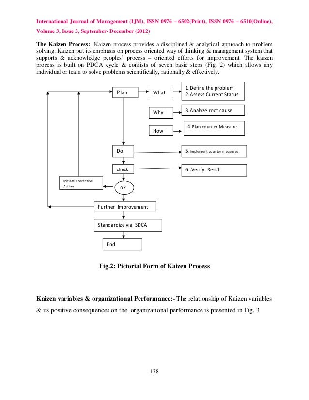 Bibtex cite phd dissertation