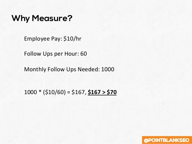 @POINTBLANKSEO Why Measure? EmployeePay:$10/hr  FollowUpsperHour:60  MonthlyFollowUpsNeeded:1000   1000*...